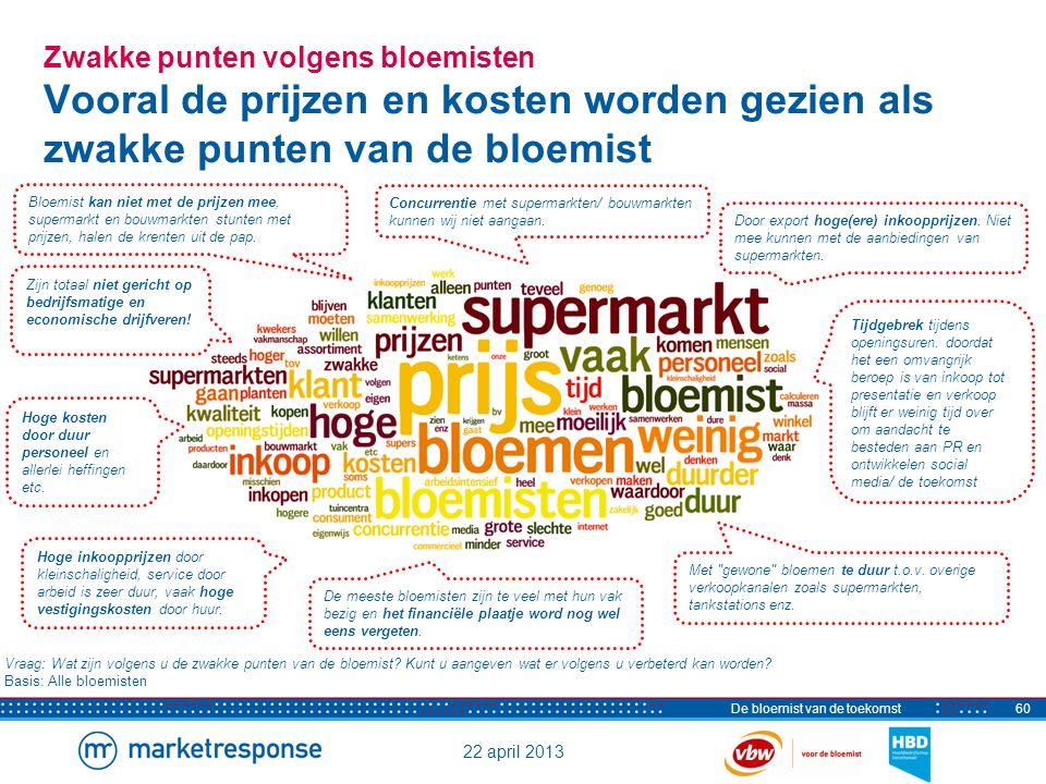 22 april 2013 De bloemist van de toekomst61 Zwakke punten volgens stakeholders en ketenpartners Bij de bloemist ontbreekt het vooral aan bedrijfeconomisch en commercieel handelen Zijn niet commercieel genoeg.