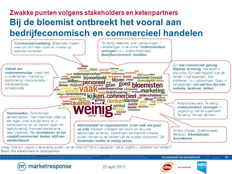 22 april 2013 De bloemist van de toekomst61 Zwakke punten volgens stakeholders en ketenpartners Bij de bloemist ontbreekt het vooral aan bedrijfeconom