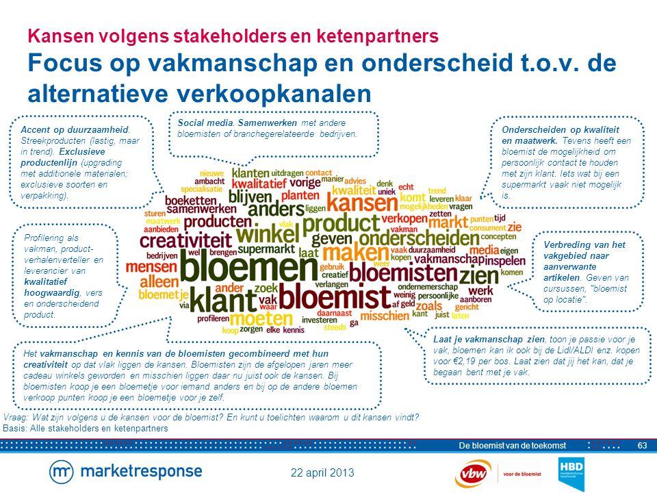 22 april 2013 De bloemist van de toekomst63 Kansen volgens stakeholders en ketenpartners Focus op vakmanschap en onderscheid t.o.v. de alternatieve ve