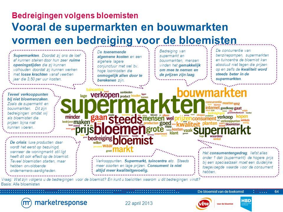 22 april 2013 De bloemist van de toekomst65 Bedreigingen volgens stakeholders en ketenpartners Vooral de supermarkten vormen een bedreiging voor de bloemist Grote supermarktketens die sterk concurrerend bloemen, planten en boeketten aanbieden van goede kwaliteit.