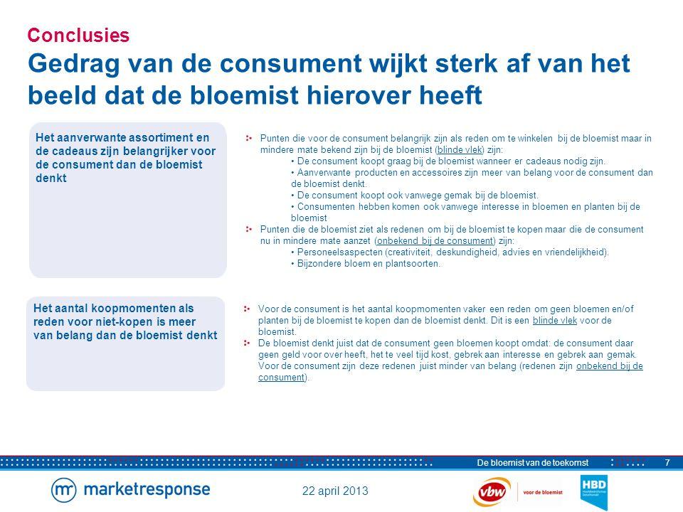 22 april 2013 De bloemist van de toekomst8 De meeste consumenten blijven even vaak bij de bloemist kopen De meeste consumenten geven aan over 10 jaar even vaak bloemen en planten te gaan kopen.
