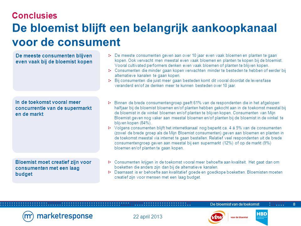 22 april 2013 De bloemist van de toekomst8 De meeste consumenten blijven even vaak bij de bloemist kopen De meeste consumenten geven aan over 10 jaar