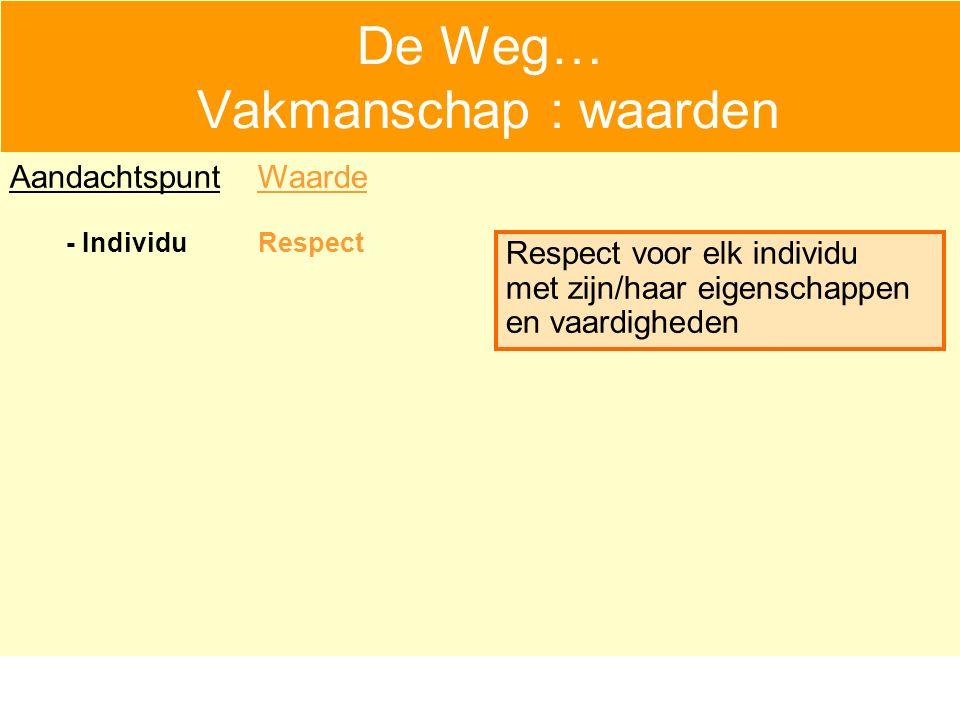 De Weg… Vakmanschap : waarden - IndividuRespect Aandachtspunt Respect voor elk individu met zijn/haar eigenschappen en vaardigheden Waarde