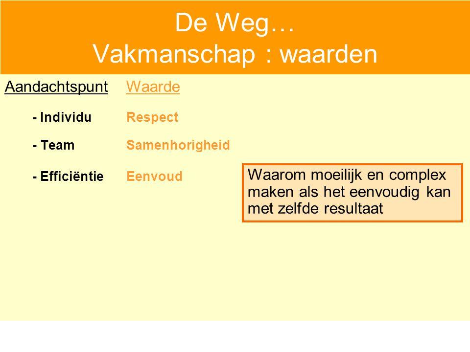 De Weg… Vakmanschap : waarden - IndividuRespect - TeamSamenhorigheid - EfficiëntieEenvoud Aandachtspunt Waarom moeilijk en complex maken als het eenvoudig kan met zelfde resultaat Waarde