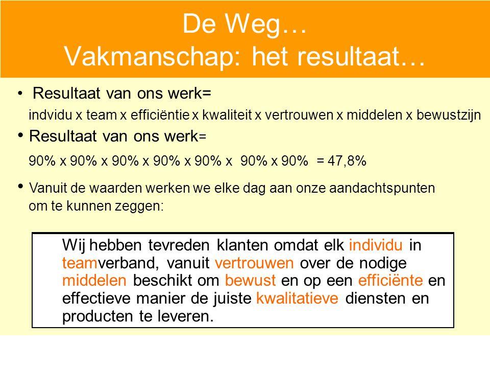 De Weg… Vakmanschap: het resultaat… Resultaat van ons werk= indvidu x team x efficiëntie x kwaliteit x vertrouwen x middelen x bewustzijn Resultaat van ons werk = 90% x 90% x 90% x 90% x 90% x 90% x 90% = 47,8% Vanuit de waarden werken we elke dag aan onze aandachtspunten om te kunnen zeggen: Wij hebben tevreden klanten omdat elk individu in teamverband, vanuit vertrouwen over de nodige middelen beschikt om bewust en op een efficiënte en effectieve manier de juiste kwalitatieve diensten en producten te leveren.