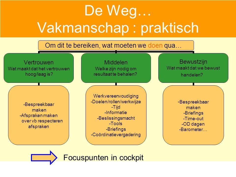 De Weg… Vakmanschap : praktisch Om dit te bereiken, wat moeten we doen qua… Vertrouwen Wat maakt dat het vertrouwen hoog/laag is.