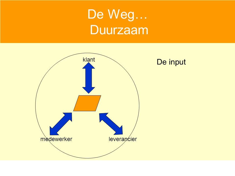 De Weg… Duurzaam klant leveranciermedewerker De input