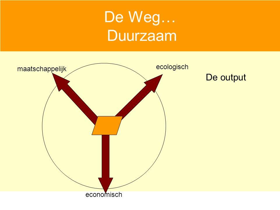 De Weg… Duurzaam economisch maatschappelijk ecologisch De output