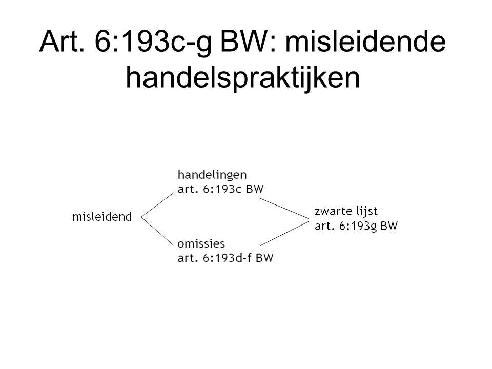 Art. 6:193c-g BW: misleidende handelspraktijken