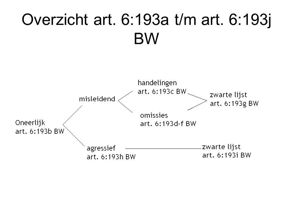 Overzicht art. 6:193a t/m art. 6:193j BW
