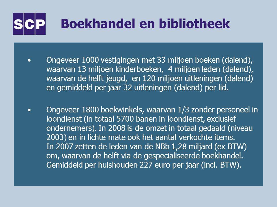 Boekhandel en bibliotheek Ongeveer 1000 vestigingen met 33 miljoen boeken (dalend), waarvan 13 miljoen kinderboeken, 4 miljoen leden (dalend), waarvan de helft jeugd, en 120 miljoen uitleningen (dalend) en gemiddeld per jaar 32 uitleningen (dalend) per lid.