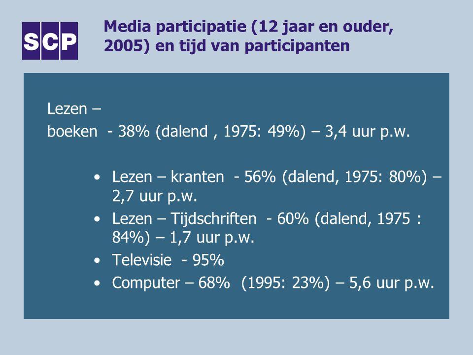 Media participatie (12 jaar en ouder, 2005) en tijd van participanten Lezen – boeken - 38% (dalend, 1975: 49%) – 3,4 uur p.w.