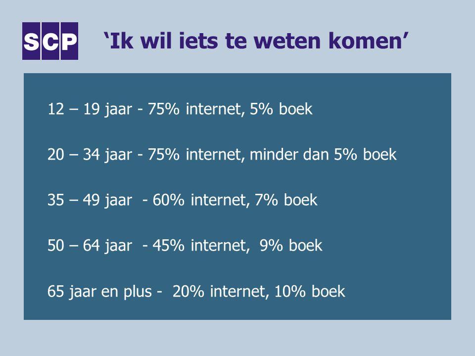 'Ik wil iets te weten komen' 12 – 19 jaar - 75% internet, 5% boek 20 – 34 jaar - 75% internet, minder dan 5% boek 35 – 49 jaar - 60% internet, 7% boek 50 – 64 jaar - 45% internet, 9% boek 65 jaar en plus - 20% internet, 10% boek