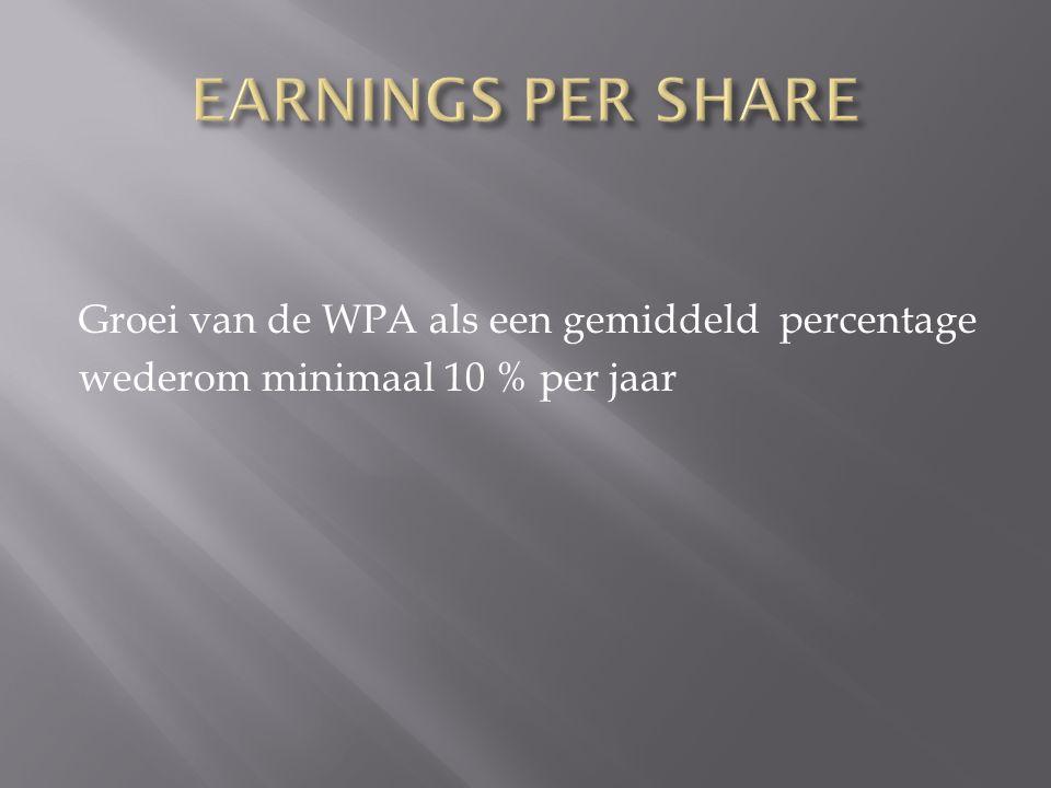 Groei van de WPA als een gemiddeld percentage wederom minimaal 10 % per jaar