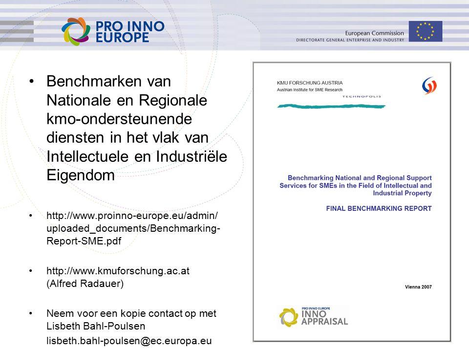 Benchmarken van Nationale en Regionale kmo-ondersteunende diensten in het vlak van Intellectuele en Industriële Eigendom http://www.proinno-europe.eu/admin/ uploaded_documents/Benchmarking- Report-SME.pdf http://www.kmuforschung.ac.at (Alfred Radauer) Neem voor een kopie contact op met Lisbeth Bahl-Poulsen lisbeth.bahl-poulsen@ec.europa.eu