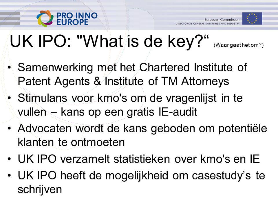 UK IPO: What is de key? (Waar gaat het om?) Samenwerking met het Chartered Institute of Patent Agents & Institute of TM Attorneys Stimulans voor kmo s om de vragenlijst in te vullen – kans op een gratis IE-audit Advocaten wordt de kans geboden om potentiële klanten te ontmoeten UK IPO verzamelt statistieken over kmo s en IE UK IPO heeft de mogelijkheid om casestudy's te schrijven