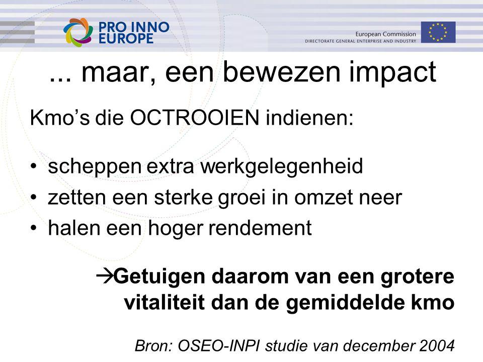 ... maar, een bewezen impact Kmo's die OCTROOIEN indienen: scheppen extra werkgelegenheid zetten een sterke groei in omzet neer halen een hoger rendem