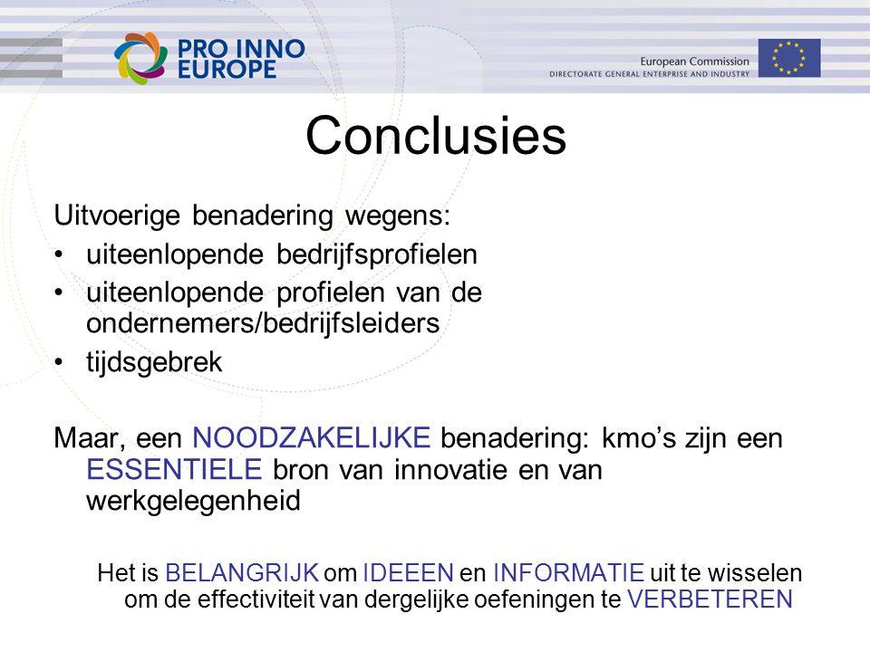 Conclusies Uitvoerige benadering wegens: uiteenlopende bedrijfsprofielen uiteenlopende profielen van de ondernemers/bedrijfsleiders tijdsgebrek Maar,