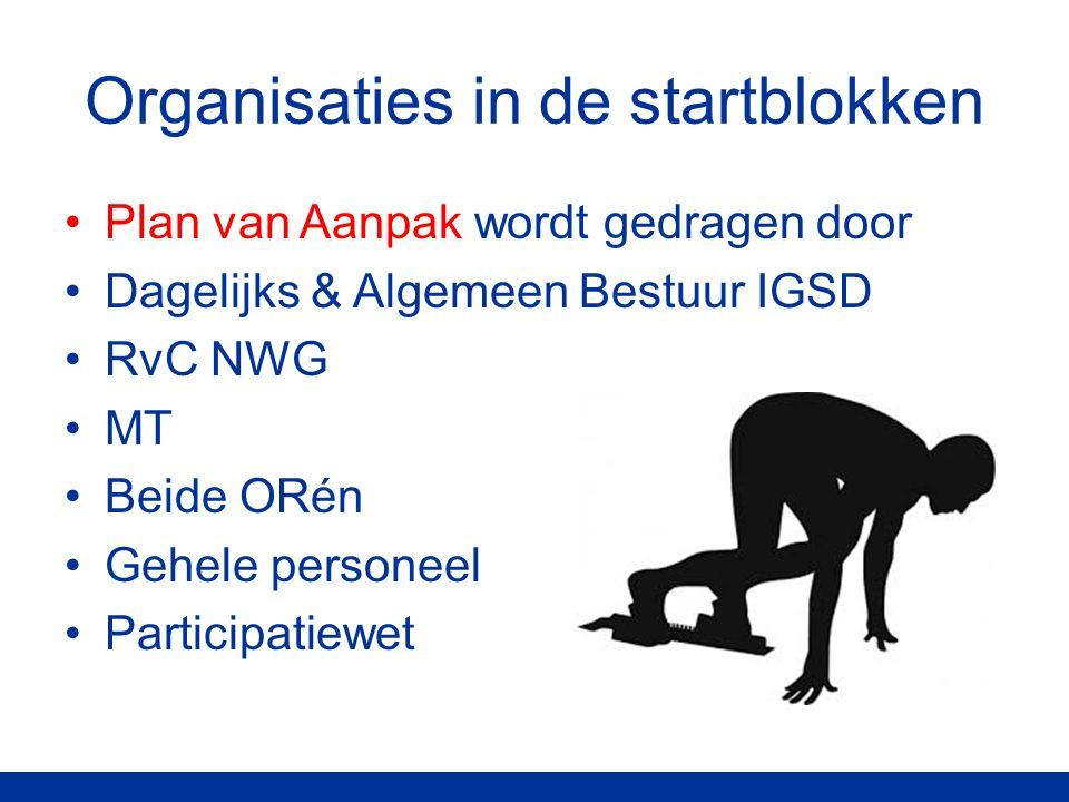 Organisaties in de startblokken Plan van Aanpak wordt gedragen door Dagelijks & Algemeen Bestuur IGSD RvC NWG MT Beide ORén Gehele personeel Participatiewet