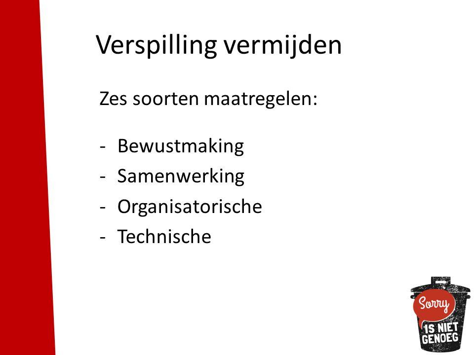 Verspilling vermijden Zes soorten maatregelen: -Bewustmaking -Samenwerking -Organisatorische -Technische