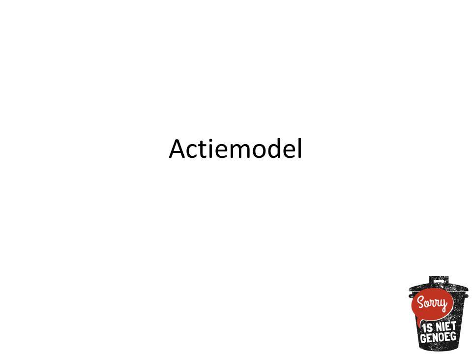 Actiemodel