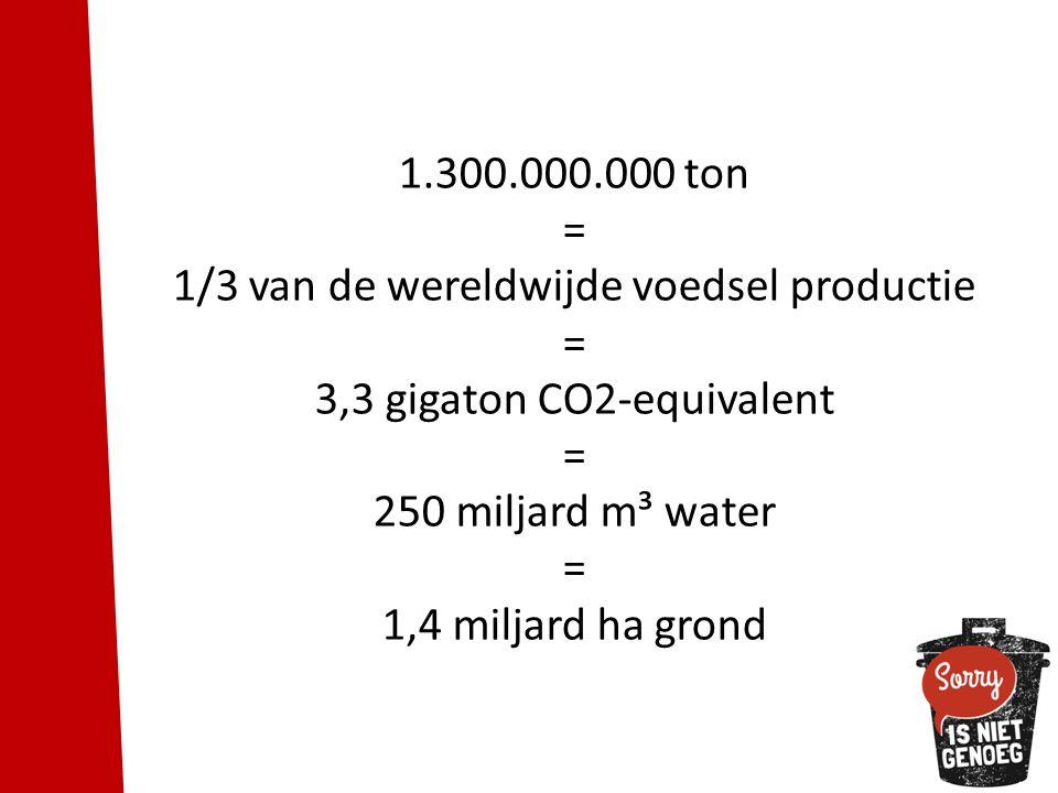 1.300.000.000 ton = 1/3 van de wereldwijde voedsel productie = 3,3 gigaton CO2-equivalent = 250 miljard m³ water = 1,4 miljard ha grond
