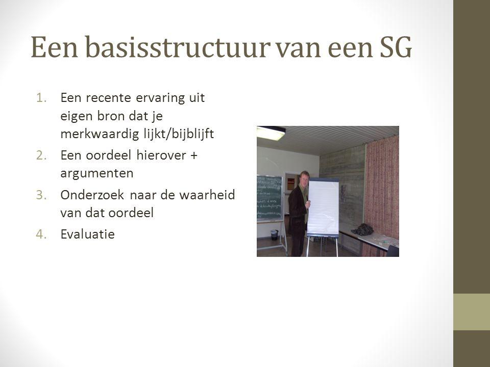 5. Socratisch 'vragen stellen' Kristof Van Rossem - socratischgesprek.be