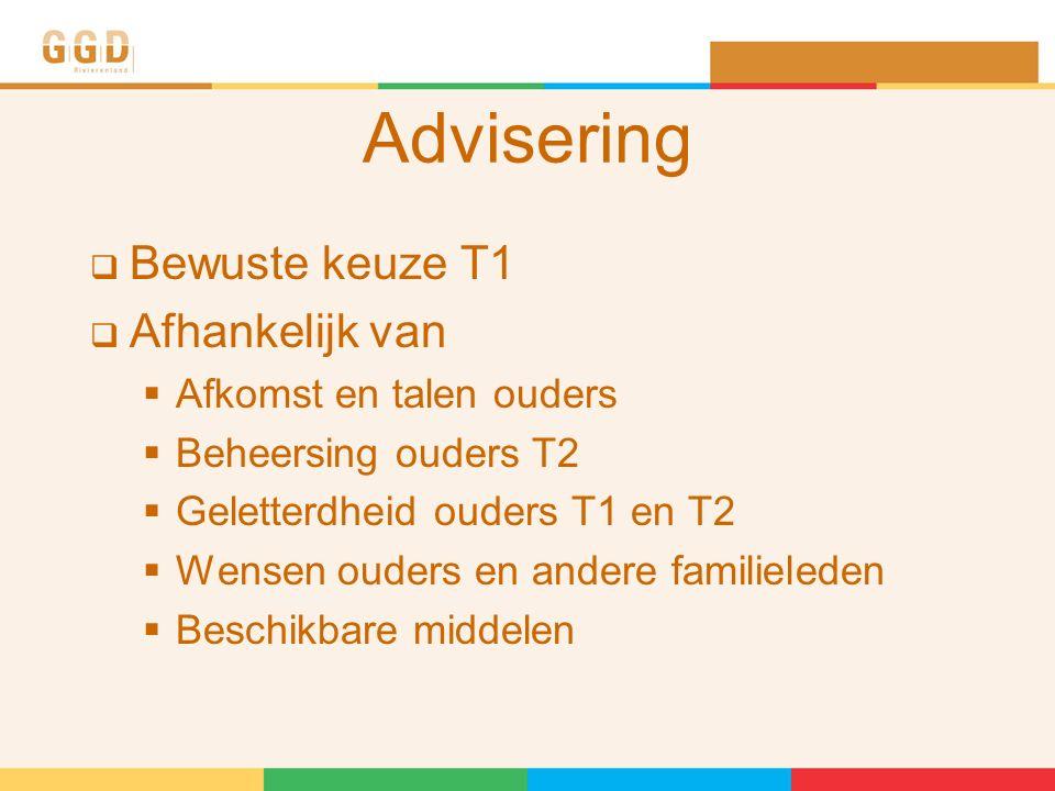 Advisering  Bewuste keuze T1  Afhankelijk van  Afkomst en talen ouders  Beheersing ouders T2  Geletterdheid ouders T1 en T2  Wensen ouders en andere familieleden  Beschikbare middelen