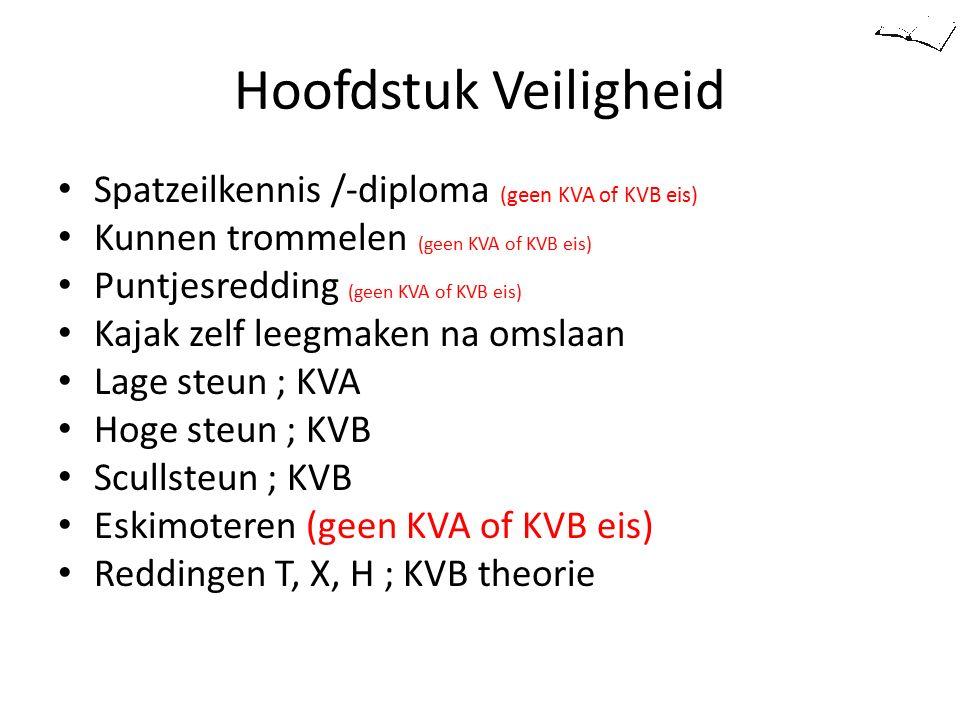 Hoofdstuk Veiligheid Spatzeilkennis /-diploma (geen KVA of KVB eis) Kunnen trommelen (geen KVA of KVB eis) Puntjesredding (geen KVA of KVB eis) Kajak