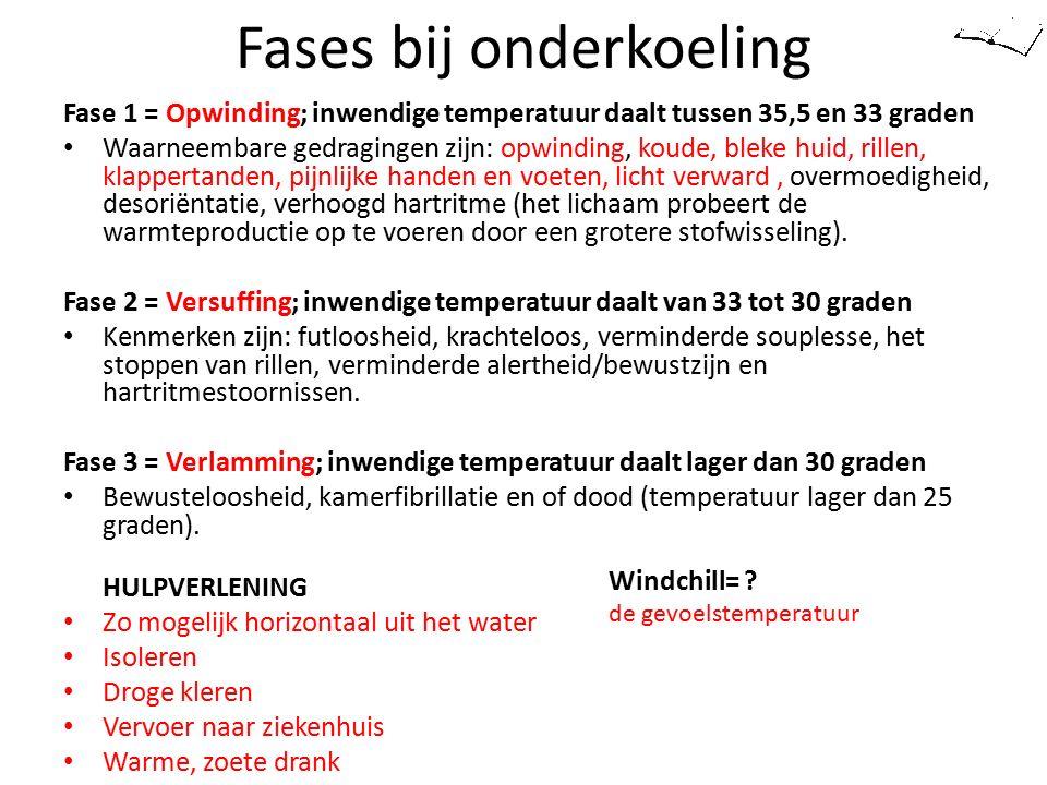 Fases bij onderkoeling Fase 1 = Opwinding; inwendige temperatuur daalt tussen 35,5 en 33 graden Waarneembare gedragingen zijn: opwinding, koude, bleke
