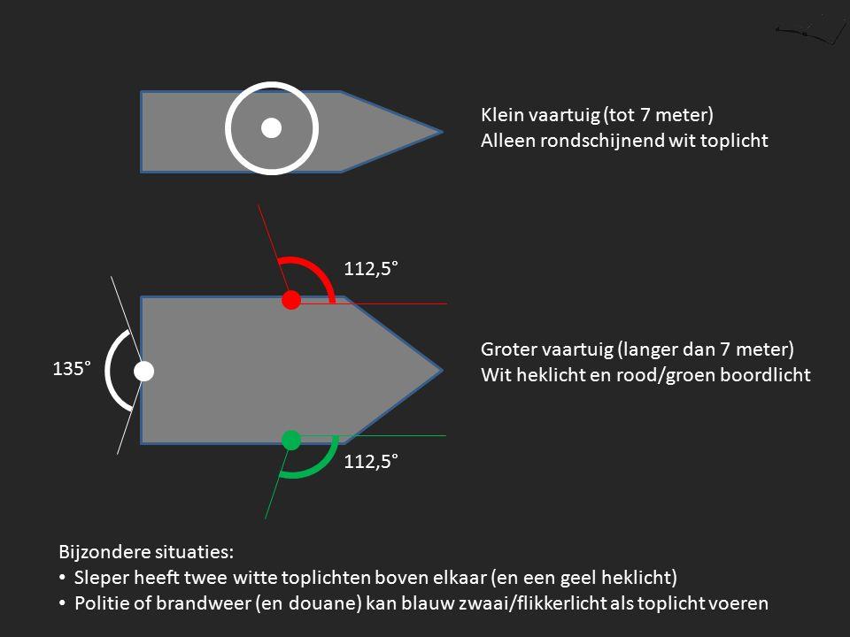 112,5° 135° Klein vaartuig (tot 7 meter) Alleen rondschijnend wit toplicht Groter vaartuig (langer dan 7 meter) Wit heklicht en rood/groen boordlicht