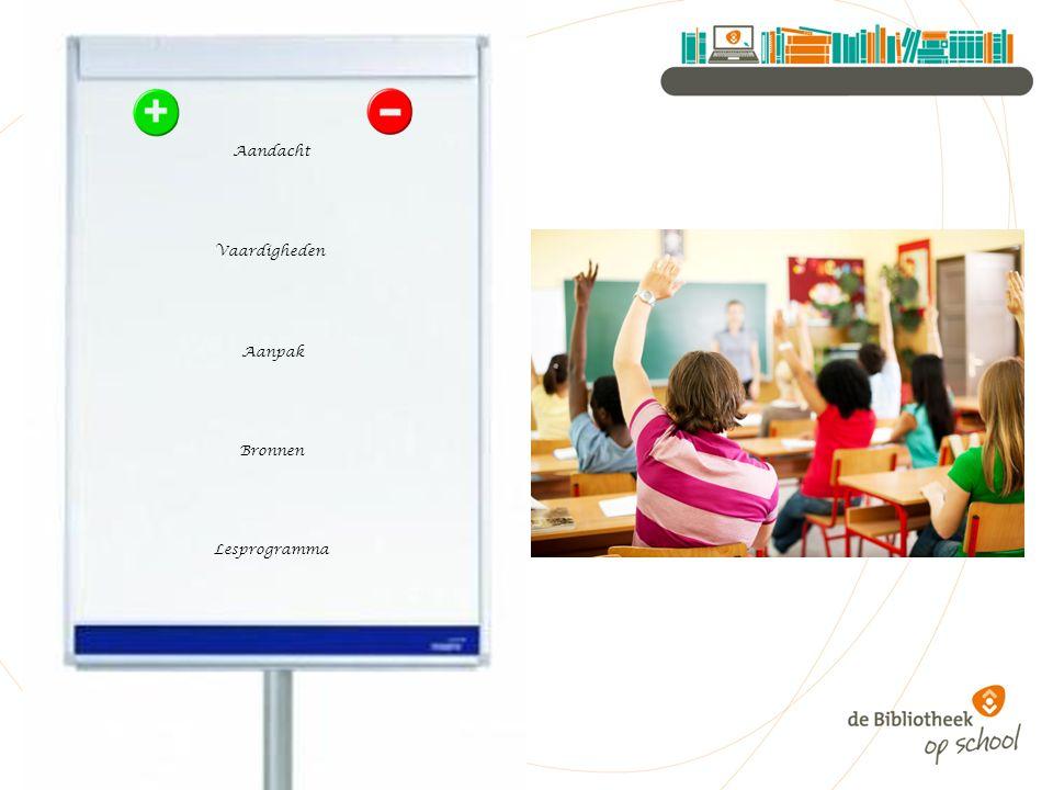 Vaardigheden Aandacht Aanpak Bronnen Lesprogramma