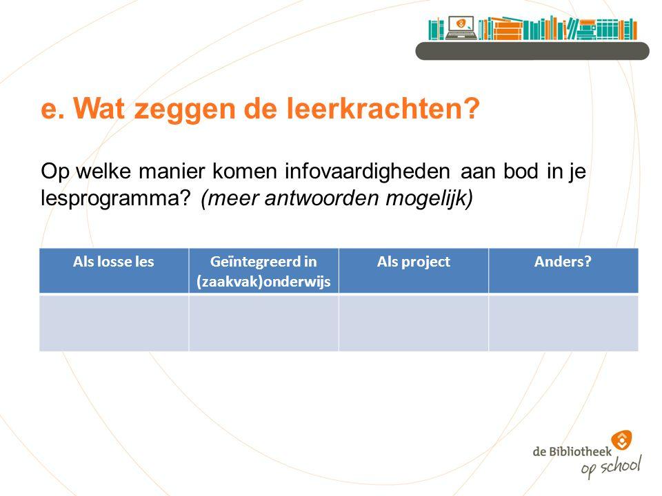 e. Wat zeggen de leerkrachten? Op welke manier komen infovaardigheden aan bod in je lesprogramma? (meer antwoorden mogelijk) Als losse lesGeïntegreerd