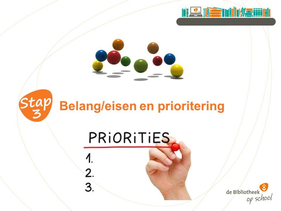 Belang/eisen en prioritering