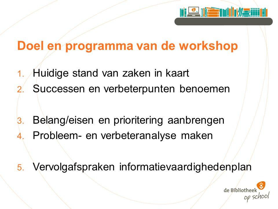 Doel en programma van de workshop 1. Huidige stand van zaken in kaart 2. Successen en verbeterpunten benoemen 3. Belang/eisen en prioritering aanbreng