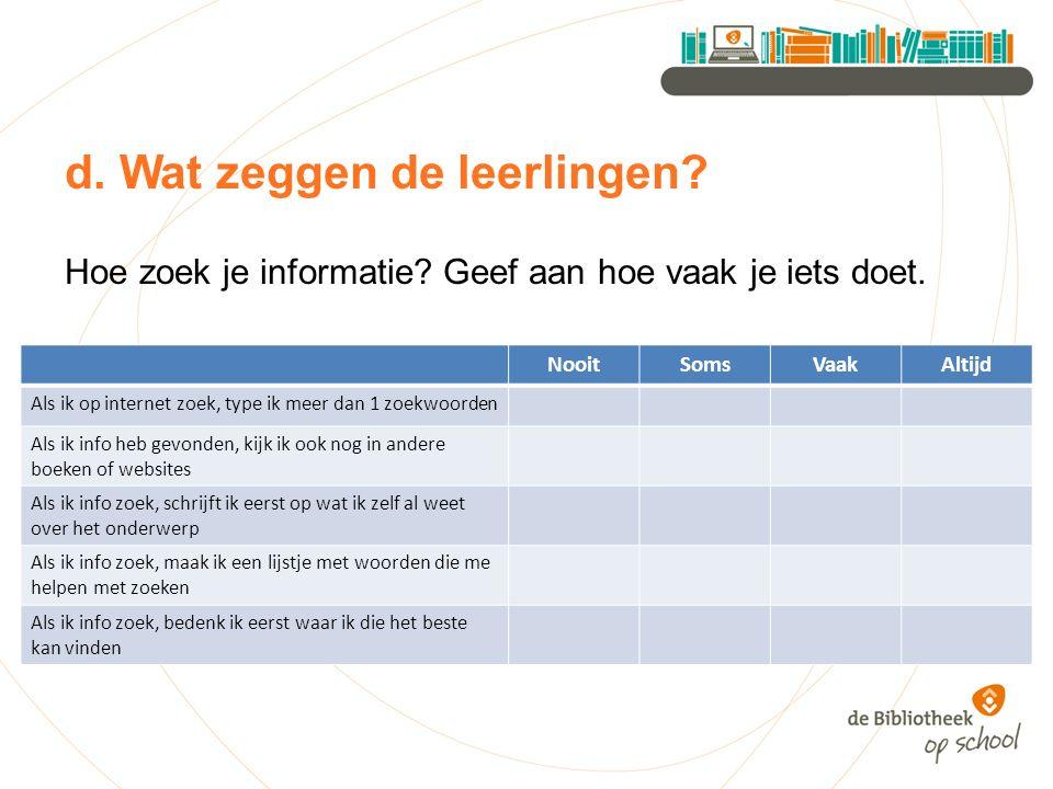 d. Wat zeggen de leerlingen. Hoe zoek je informatie.