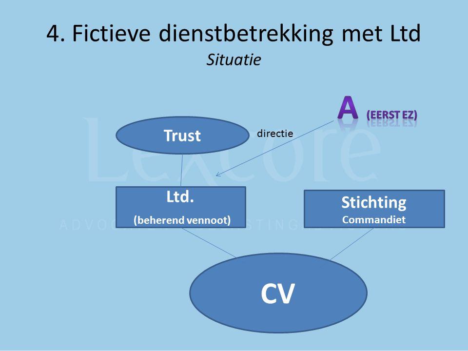 4.Fictieve dienstbetrekking met Ltd Situatie Trust Ltd.