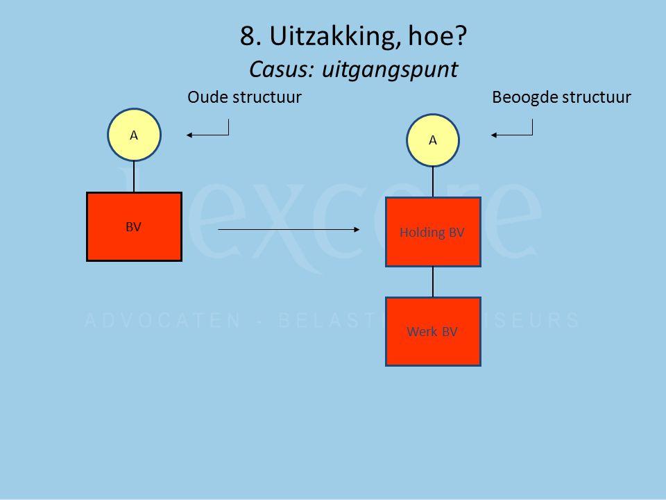 8. Uitzakking, hoe? Casus: uitgangspunt A BV A Holding BV Werk BV Oude structuurBeoogde structuur
