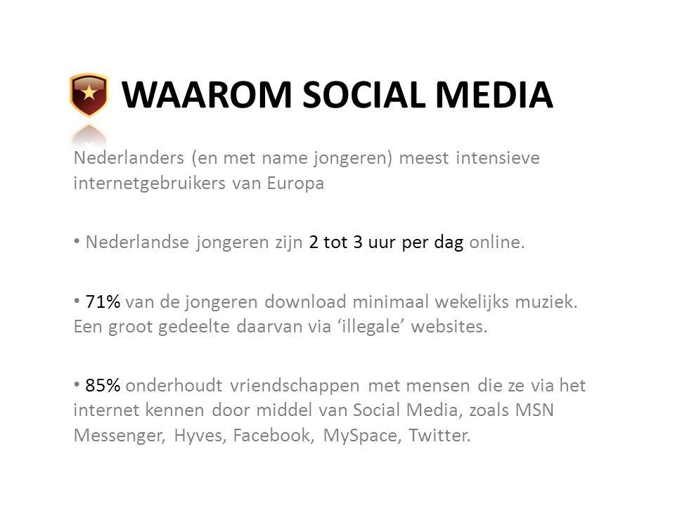 WAAROM SOCIAL MEDIA Nederlanders (en met name jongeren) meest intensieve internetgebruikers van Europa Nederlandse jongeren zijn 2 tot 3 uur per dag o