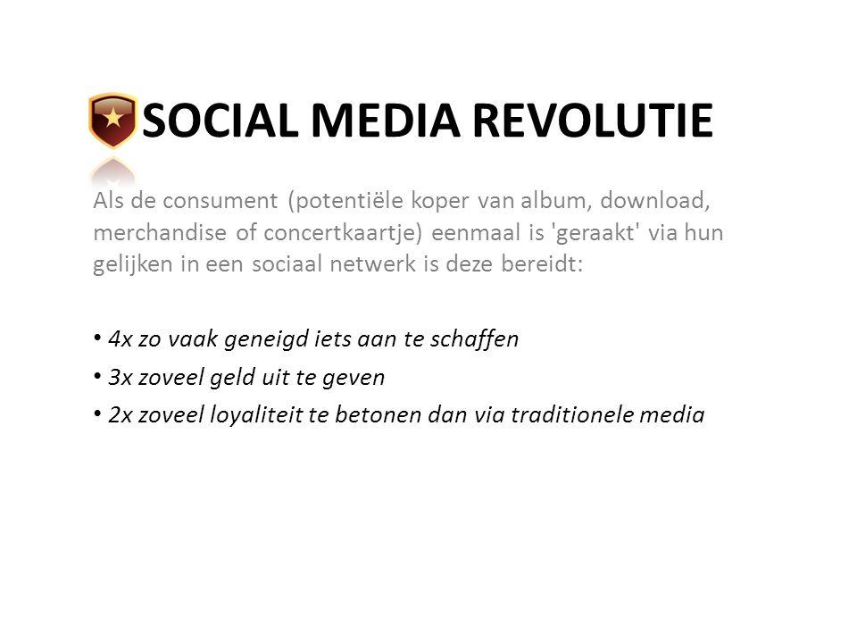 SOCIAL MEDIA REVOLUTIE Als de consument (potentiële koper van album, download, merchandise of concertkaartje) eenmaal is 'geraakt' via hun gelijken in