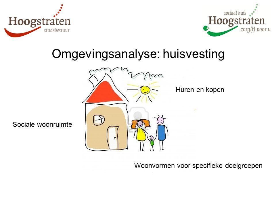 Omgevingsanalyse: huisvesting Huren en kopen Sociale woonruimte Woonvormen voor specifieke doelgroepen
