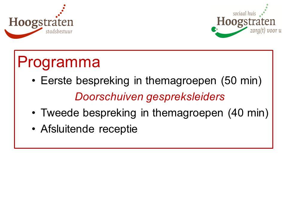Programma Eerste bespreking in themagroepen (50 min) Doorschuiven gespreksleiders Tweede bespreking in themagroepen (40 min) Afsluitende receptie