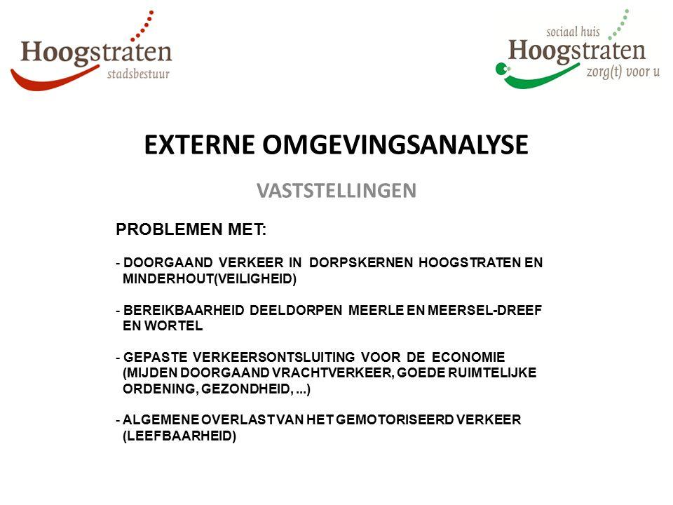 EXTERNE OMGEVINGSANALYSE VASTSTELLINGEN PROBLEMEN MET: - DOORGAAND VERKEER IN DORPSKERNEN HOOGSTRATEN EN MINDERHOUT(VEILIGHEID) - BEREIKBAARHEID DEELDORPEN MEERLE EN MEERSEL-DREEF EN WORTEL - GEPASTE VERKEERSONTSLUITING VOOR DE ECONOMIE (MIJDEN DOORGAAND VRACHTVERKEER, GOEDE RUIMTELIJKE ORDENING, GEZONDHEID,...) - ALGEMENE OVERLAST VAN HET GEMOTORISEERD VERKEER (LEEFBAARHEID)