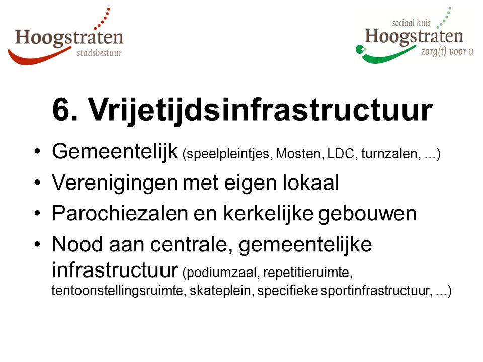 6. Vrijetijdsinfrastructuur Gemeentelijk (speelpleintjes, Mosten, LDC, turnzalen,...) Verenigingen met eigen lokaal Parochiezalen en kerkelijke gebouw