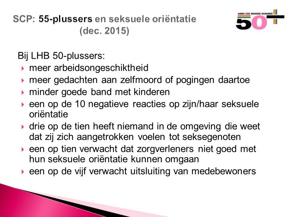 Bij LHB 50-plussers:  meer arbeidsongeschiktheid  meer gedachten aan zelfmoord of pogingen daartoe  minder goede band met kinderen  een op de 10 negatieve reacties op zijn/haar seksuele oriëntatie  drie op de tien heeft niemand in de omgeving die weet dat zij zich aangetrokken voelen tot seksegenoten  een op tien verwacht dat zorgverleners niet goed met hun seksuele oriëntatie kunnen omgaan  een op de vijf verwacht uitsluiting van medebewoners