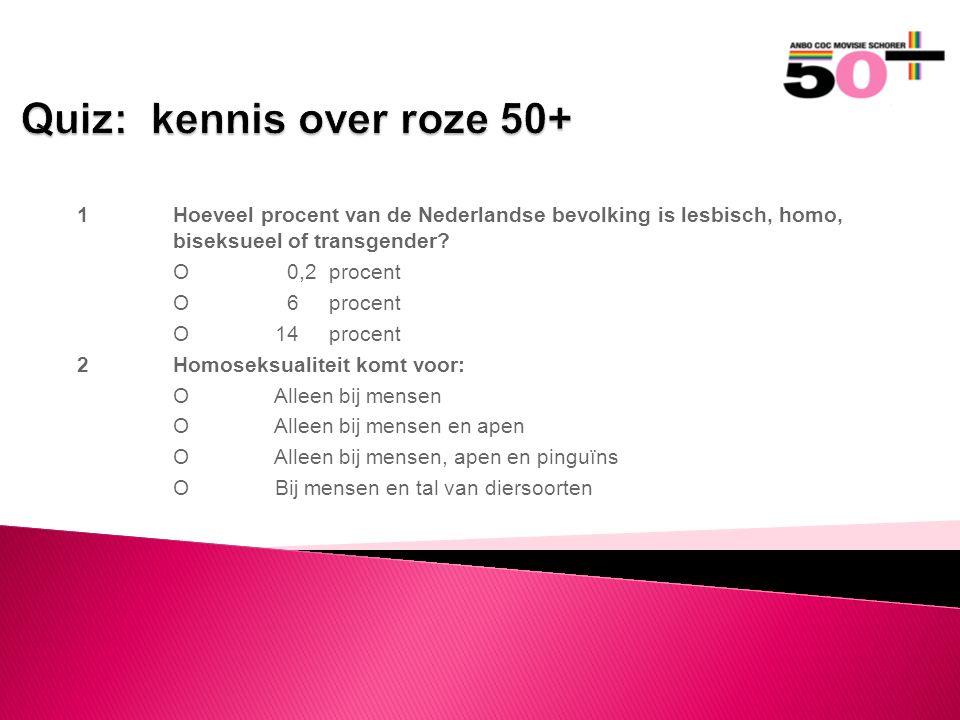 1Hoeveel procent van de Nederlandse bevolking is lesbisch, homo, biseksueel of transgender.