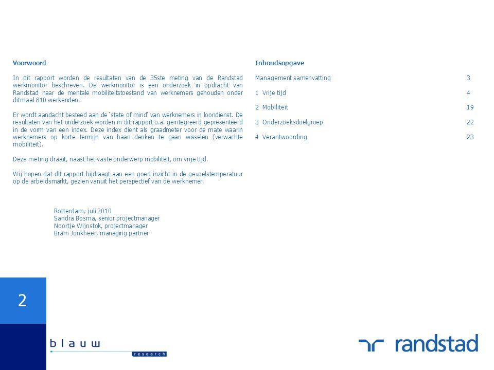 2 Voorwoord In dit rapport worden de resultaten van de 35ste meting van de Randstad werkmonitor beschreven. De werkmonitor is een onderzoek in opdrach