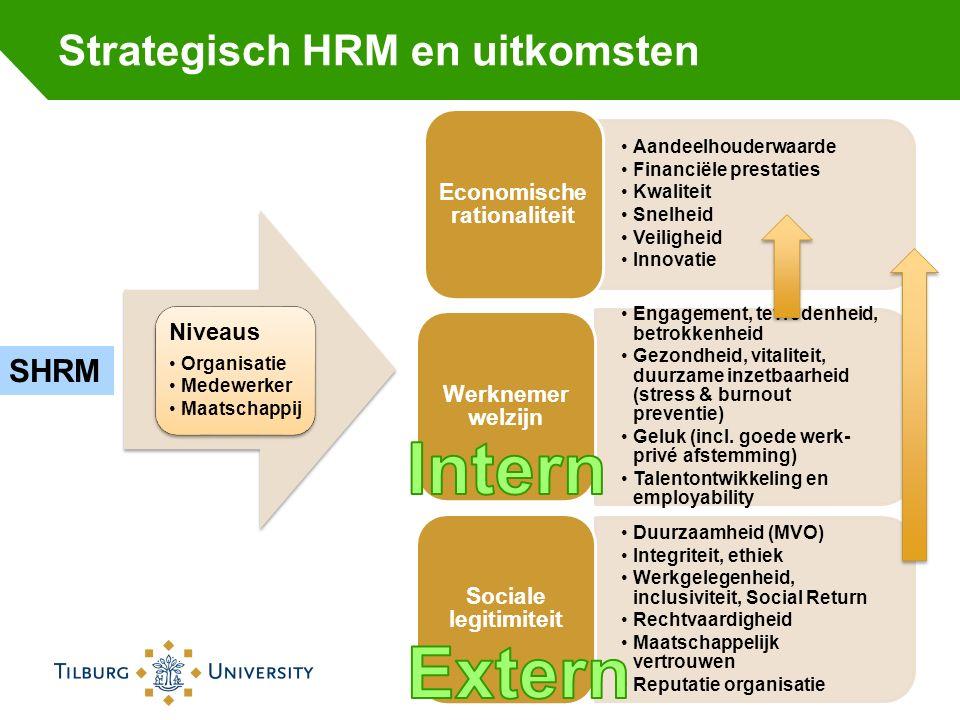 Strategisch HRM en uitkomsten Niveaus Organisatie Medewerker Maatschappij SHRM Aandeelhouderwaarde Financiële prestaties Kwaliteit Snelheid Veiligheid Innovatie Economische rationaliteit Engagement, tevredenheid, betrokkenheid Gezondheid, vitaliteit, duurzame inzetbaarheid (stress & burnout preventie) Geluk (incl.