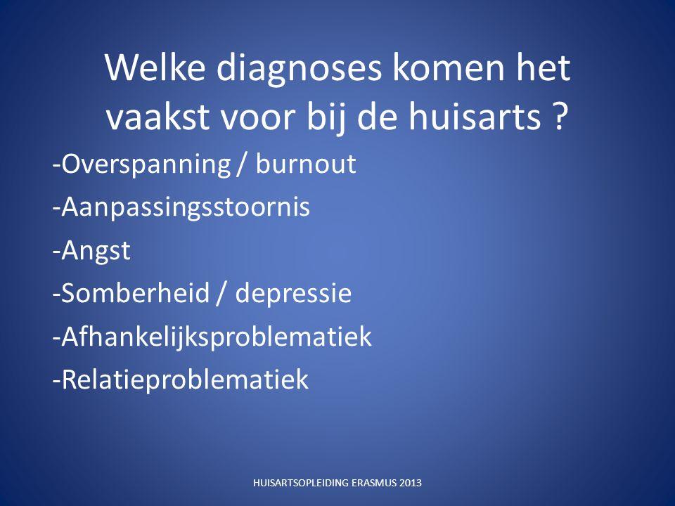 Welke diagnoses komen het vaakst voor bij de huisarts .