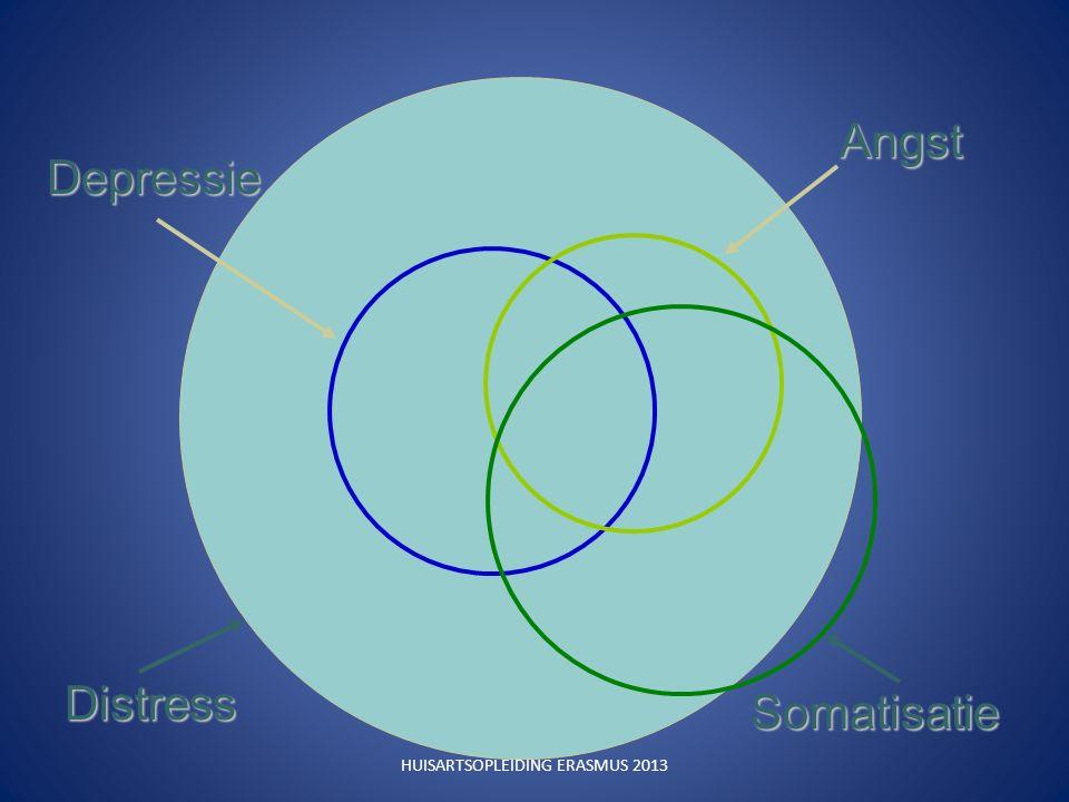 Distress Depressie Somatisatie Angst